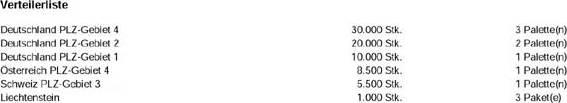 Powerdruck, Druckerei, Rückendrahtheftung herstellen, Drucksachen, Drucksorten, Printmedien, Lieferverteiler für Zickau, Dresden, Chemnitz, Gera, Jena, Zeitz, Plauen, Bautzen, Freiberg, Pirna, Leipzig, Halle, Halberstadt, Brandenburg, Cottbus, Berlin, Potsdam, Schwerin, Rostock, Wismar, Eberswalde, Guben