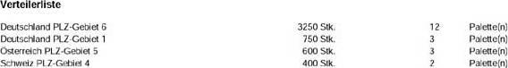 Powerdruck, Druckerei, Polyurethanleim Klebebindung herstellen, Drucksachen, Drucksorten, Printmedien, Lieferverteiler für Zickau, Dresden, Chemnitz, Gera, Jena, Zeitz, Plauen, Bautzen, Freiberg, Pirna, Leipzig, Halle, Halberstadt, Brandenburg, Cottbus, Berlin, Potsdam, Schwerin, Rostock, Wismar, Eberswalde, Guben