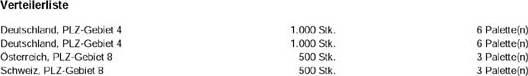 Powerdruck, Druckerei, Fadenbindung herstellen, Drucksachen, Drucksorten, Printmedien, Lieferverteiler für Zickau, Dresden, Chemnitz, Gera, Jena, Zeitz, Plauen, Bautzen, Freiberg, Pirna, Leipzig, Halle, Halberstadt, Brandenburg, Cottbus, Berlin, Potsdam, Schwerin, Rostock, Wismar, Eberswalde, Guben