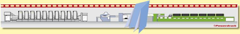 Druck, 48er, Bogenmontage, Ausschuss, Papierbogenformat, Spanien, Portugal, Powerdruck, Frankreich