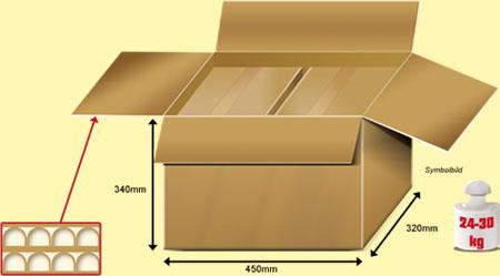 verpackungseinheiten printmedien verpackung paketdienst karton drucksorten versand. Black Bedroom Furniture Sets. Home Design Ideas