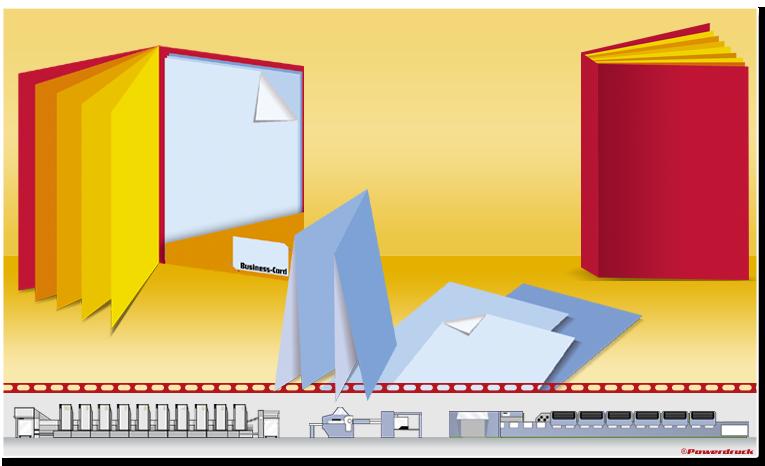 Imagebroschüre-Referenz-Powerdruck